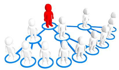 multi-level-network-marketing